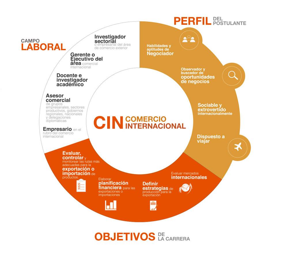 c-comercio-internacional.jpg